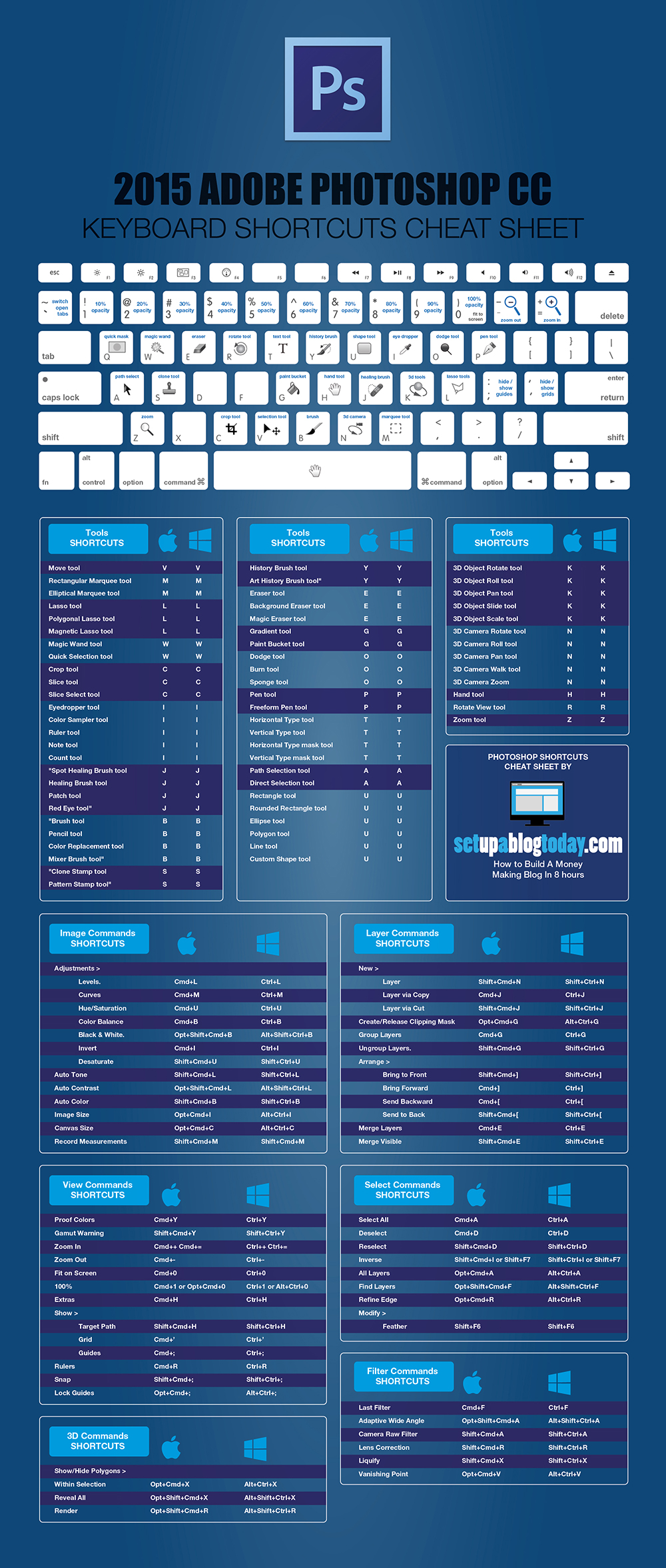 adobe-keyboard-shortcuts-photoshop