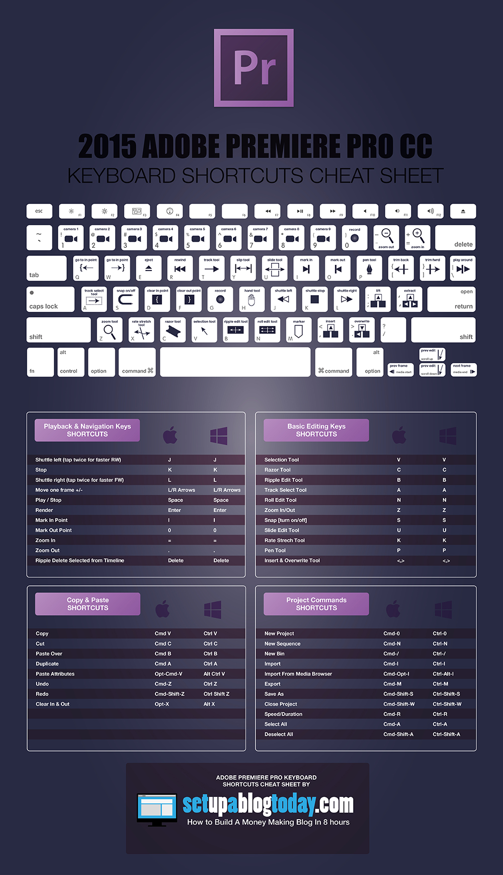 adobe-keyboard-shortcuts-premiere-pro